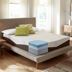 WAYFAIR SLEEP matelas 12po