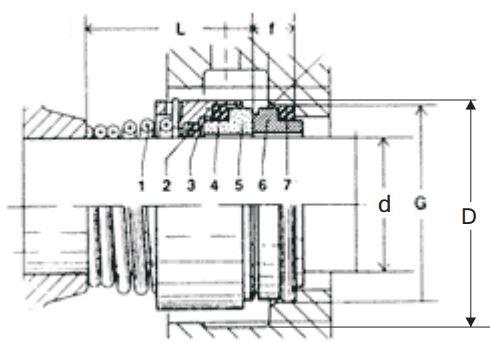 QBEXEL Type HS32